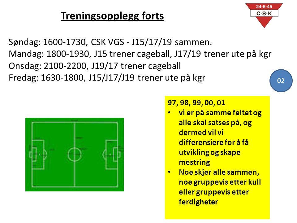 JanuarOppstart 10.januar Innendørscuper Fjernvarmecup (J17), 29-31.