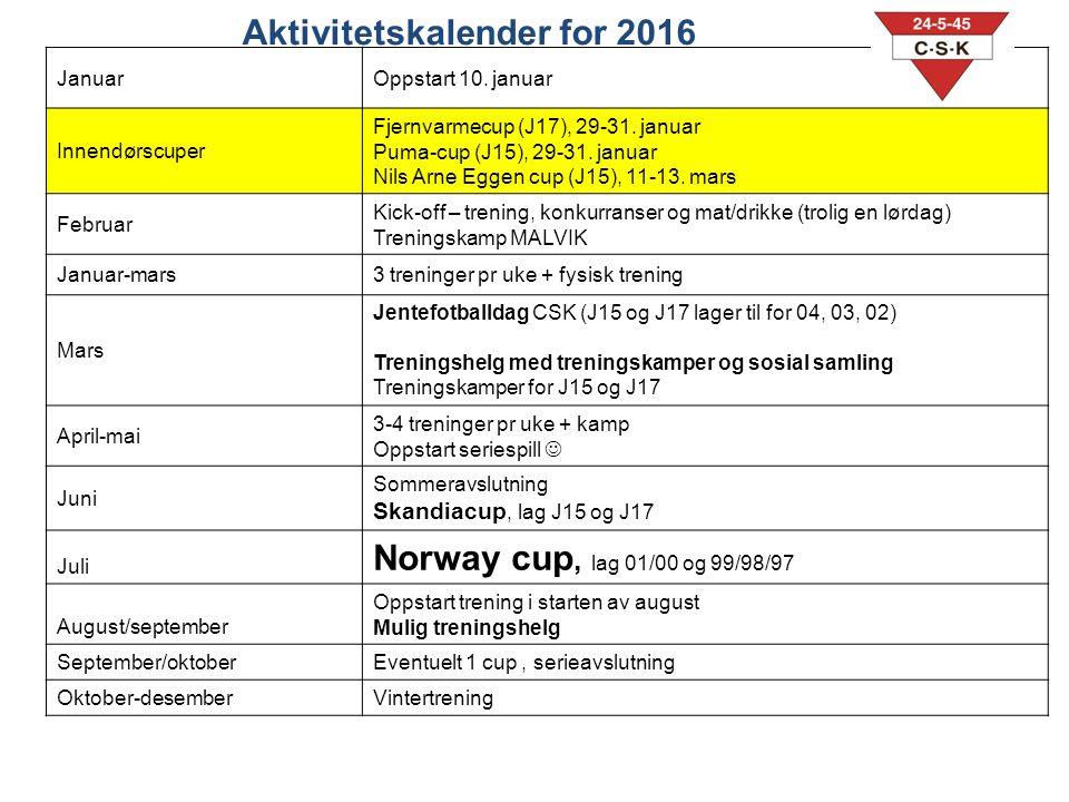 JanuarOppstart 10. januar Innendørscuper Fjernvarmecup (J17), 29-31. januar Puma-cup (J15), 29-31. januar Nils Arne Eggen cup (J15), 11-13. mars Febru