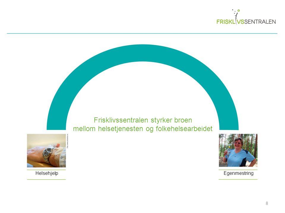 HelsehjelpEgenmestring Frisklivssentralen styrker broen mellom helsetjenesten og folkehelsearbeidet 8