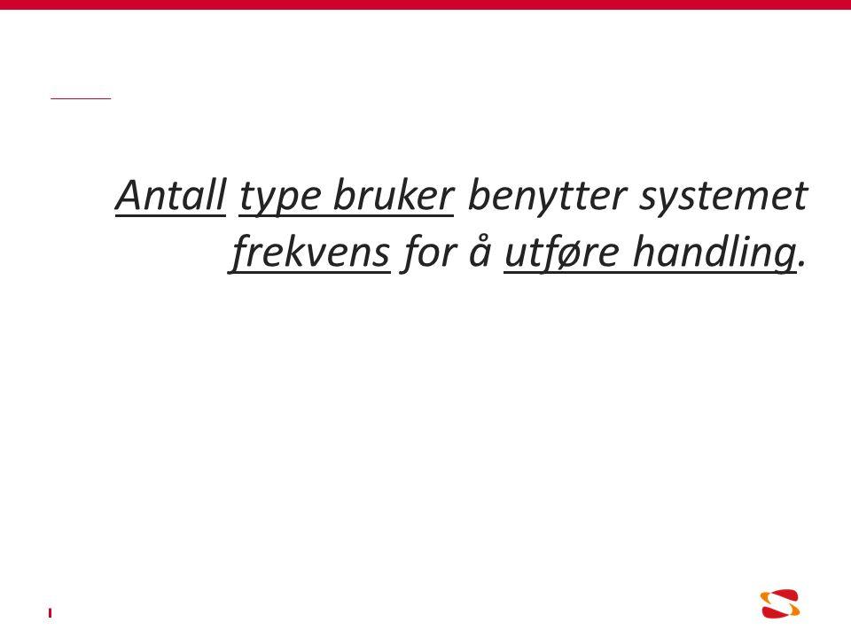 Antall type bruker benytter systemet frekvens for å utføre handling.