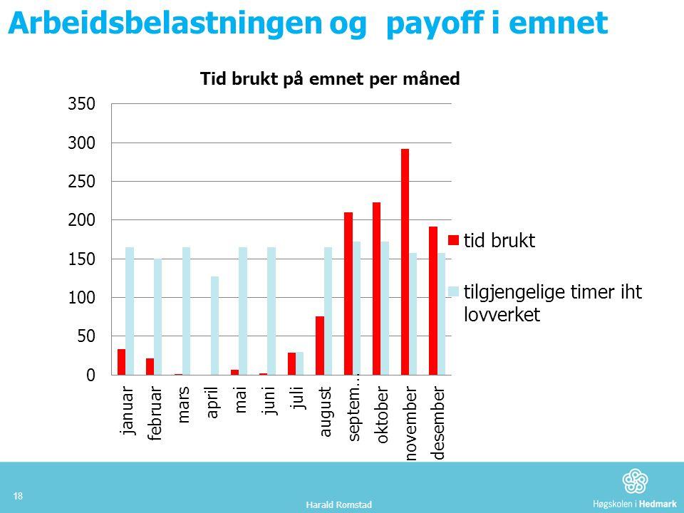 Arbeidsbelastningen og payoff i emnet Harald Romstad 18