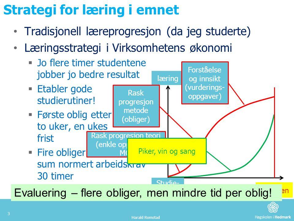 Strategi for læring i emnet Tradisjonell læreprogresjon (da jeg studerte) Læringsstrategi i Virksomhetens økonomi  Jo flere timer studentene jobber jo bedre resultat  Etabler gode studierutiner.