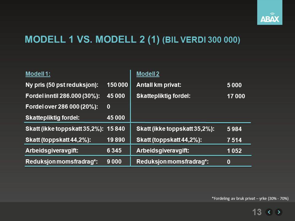 MODELL 1 VS.