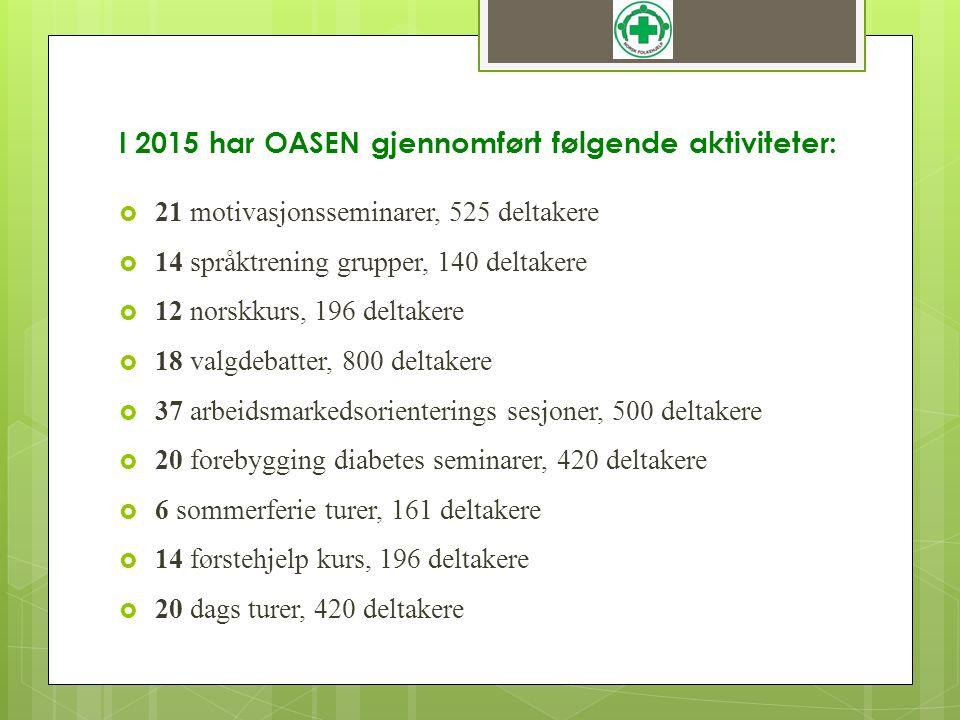 I 2015 har OASEN gjennomført følgende aktiviteter:  21 motivasjonsseminarer, 525 deltakere  14 språktrening grupper, 140 deltakere  12 norskkurs, 1