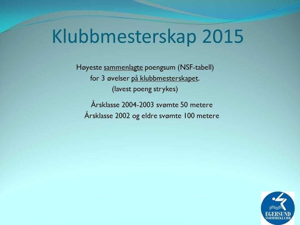 Klubbmesterskap 2015 Høyeste sammenlagte poengsum (NSF-tabell) for 3 øvelser på klubbmesterskapet.