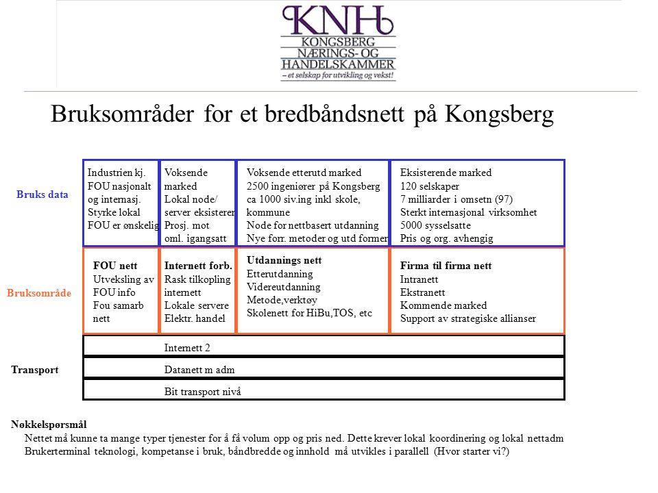 Bruksområder for et bredbåndsnett på Kongsberg Bit transport nivå Datanett m adm Internett 2 Transport Bruksområde Bruks data Firma til firma nett Int