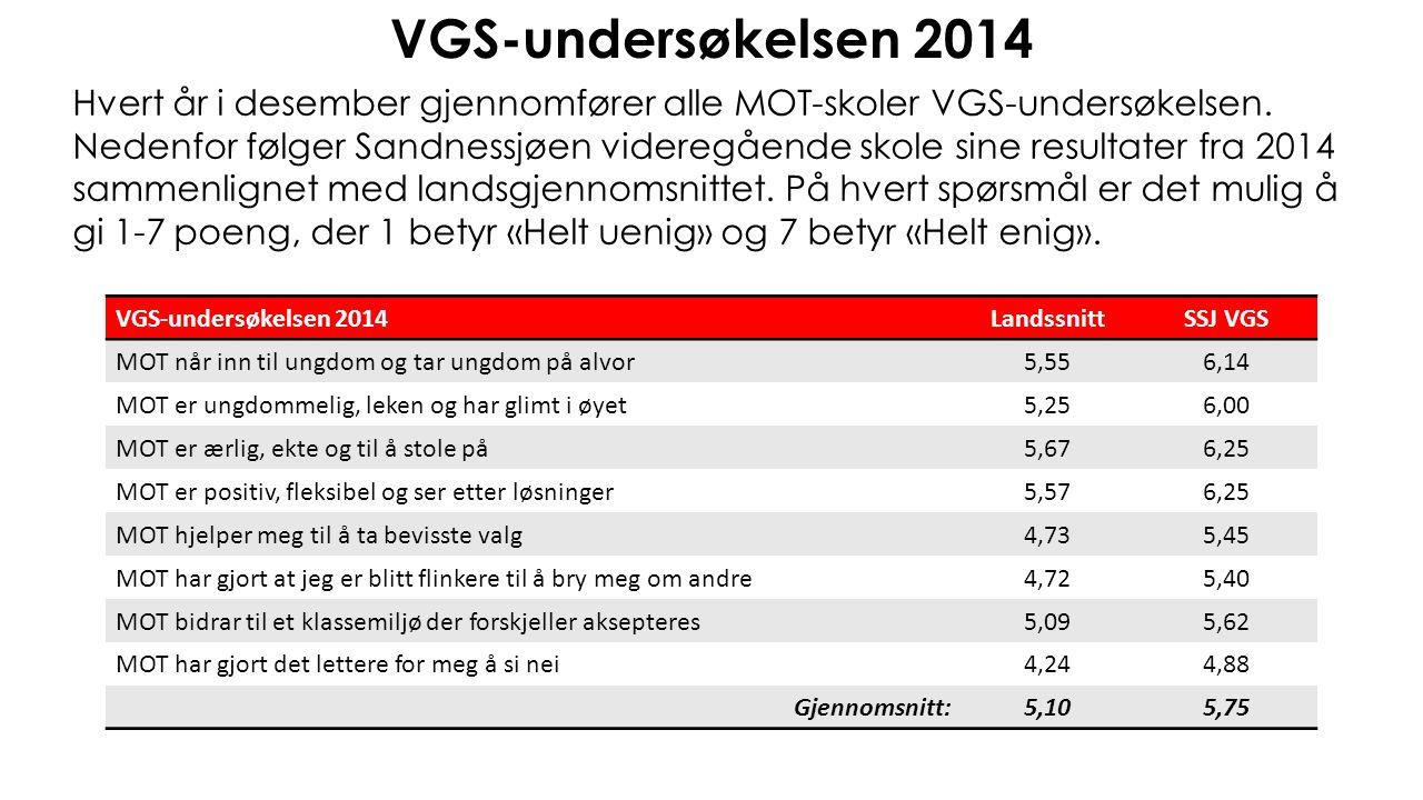 VGS-undersøkelsen 2014 Hvert år i desember gjennomfører alle MOT-skoler VGS-undersøkelsen. Nedenfor følger Sandnessjøen videregående skole sine result