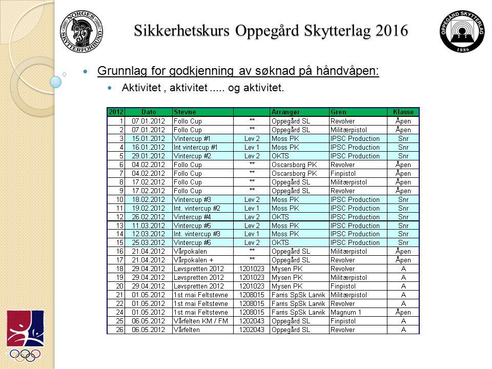 Sikkerhetskurs Oppegård Skytterlag 2016 Grunnlag for godkjenning av søknad på håndvåpen: Aktivitet, aktivitet.....