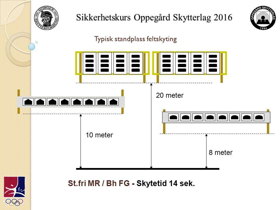 Sikkerhetskurs Oppegård Skytterlag 2016 8 meter 10 meter 20 meter St.fri MR / Bh FG - Skytetid 14 sek.