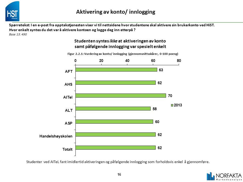 16 Aktivering av konto/ innlogging Spørretekst: I en e-post fra opptakstjenesten viser vi til nettsidene hvor studentene skal aktivere sin brukerkonto ved HiST.