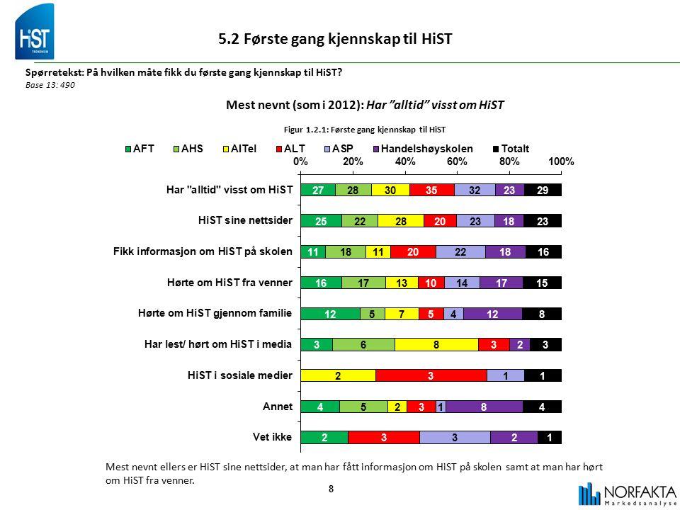 19 Vurdering av åpningsarrangementet i Erkebispegården - 2013 Spørretekst: Hvor fornøyd eller misfornøyd er du med åpningsarrangementet i Erkebispegården.