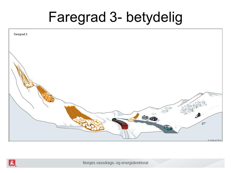 Norges vassdrags- og energidirektorat Faregrad 3- betydelig