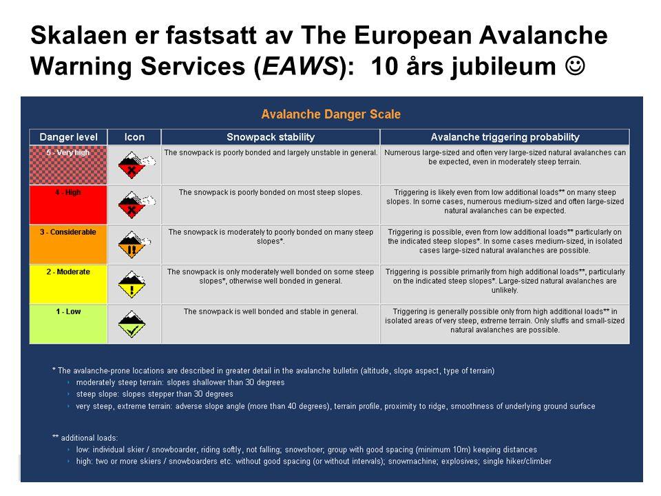 Norges vassdrags- og energidirektorat Hvordan du bruker faregraden avhenger av din kunnskap og erfaring LITE kunnskap og erfaring MYE kunnskap og erfaring