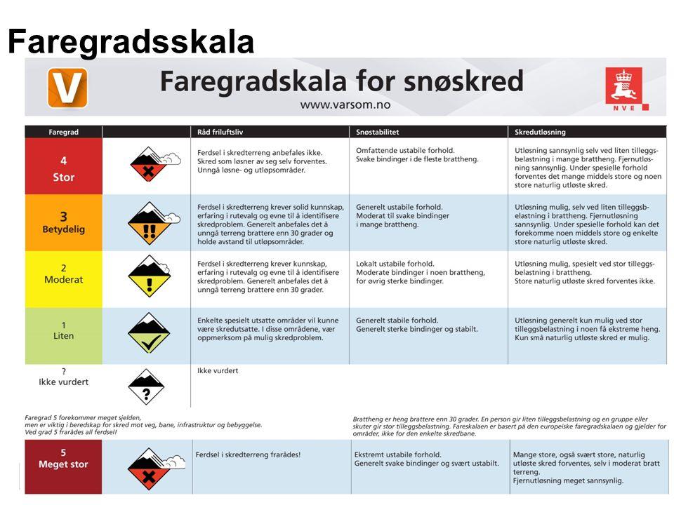 Norges vassdrags- og energidirektorat Faregradsskala