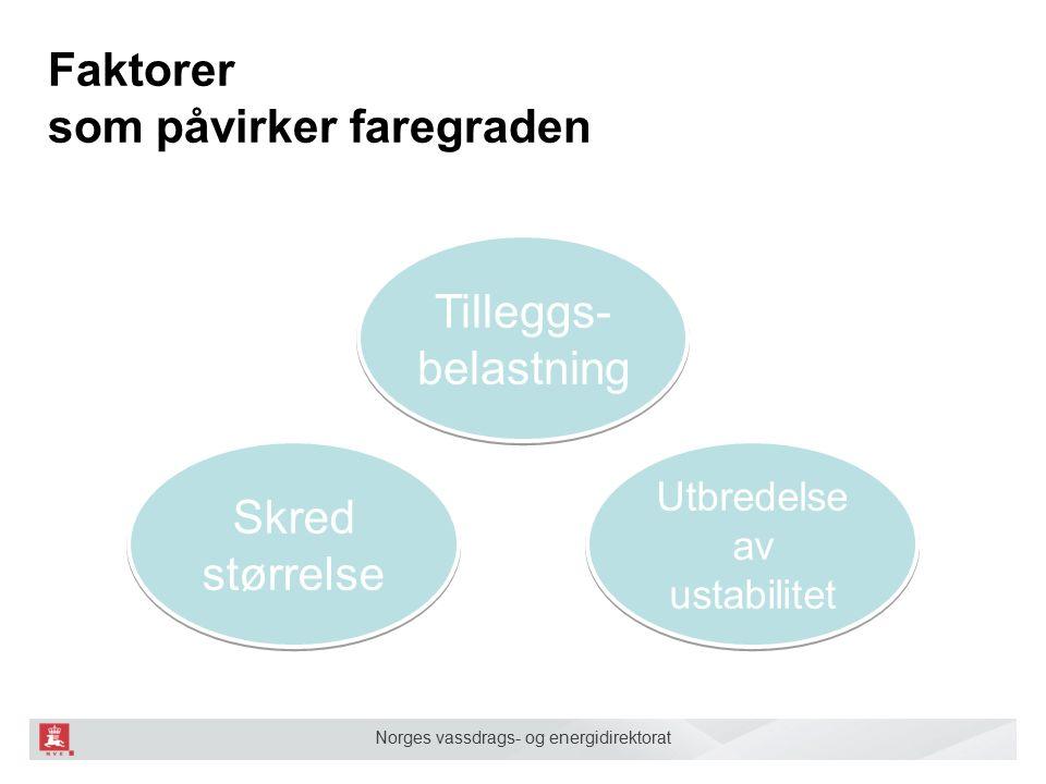 Faktorer som påvirker faregraden Skred størrelse Skred størrelse Tilleggs- belastning Tilleggs- belastning Utbredelse av ustabilitet