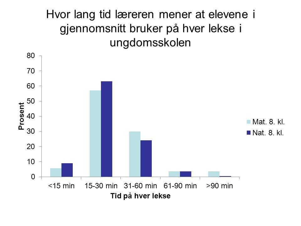 Hvor lang tid læreren mener at elevene i gjennomsnitt bruker på hver lekse i videregående skole