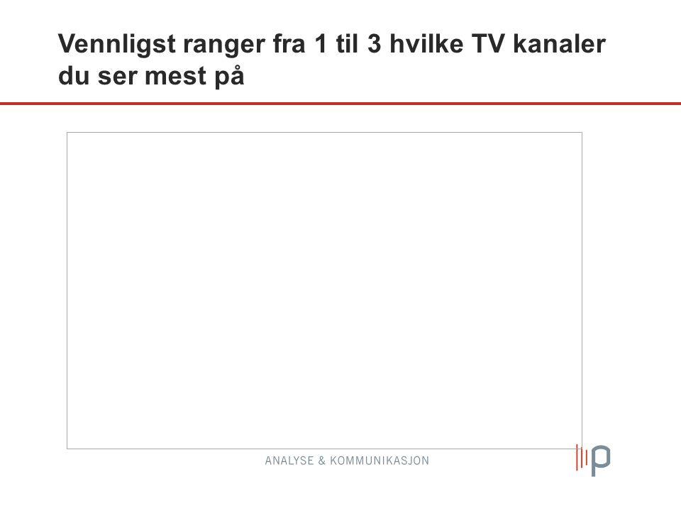 Vennligst ranger fra 1 til 3 hvilke TV kanaler du ser mest på