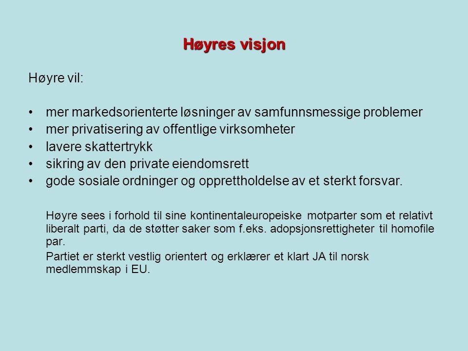 Høyresvisjon Høyres visjon Høyre vil: mer markedsorienterte løsninger av samfunnsmessige problemer mer privatisering av offentlige virksomheter lavere skattertrykk sikring av den private eiendomsrett gode sosiale ordninger og opprettholdelse av et sterkt forsvar.