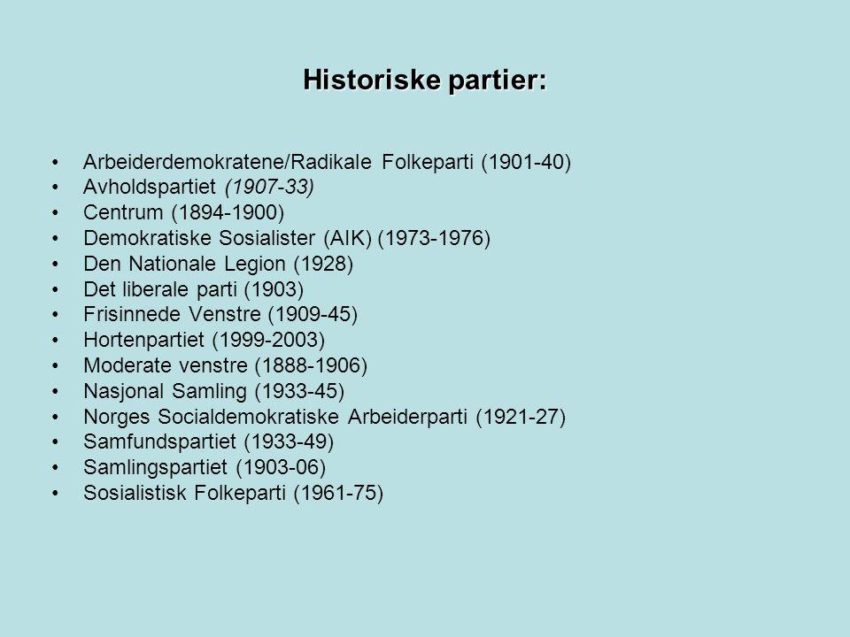 Historiske partier: Arbeiderdemokratene/Radikale Folkeparti (1901-40) Avholdspartiet (1907-33) Centrum (1894-1900) Demokratiske Sosialister (AIK) (1973-1976) Den Nationale Legion (1928) Det liberale parti (1903) Frisinnede Venstre (1909-45) Hortenpartiet (1999-2003) Moderate venstre (1888-1906) Nasjonal Samling (1933-45) Norges Socialdemokratiske Arbeiderparti (1921-27) Samfundspartiet (1933-49) Samlingspartiet (1903-06) Sosialistisk Folkeparti (1961-75)