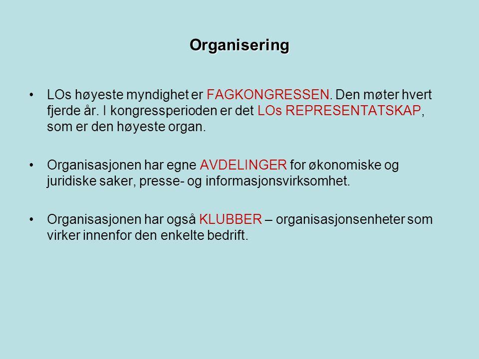 Organisering LOs høyeste myndighet er FAGKONGRESSEN.