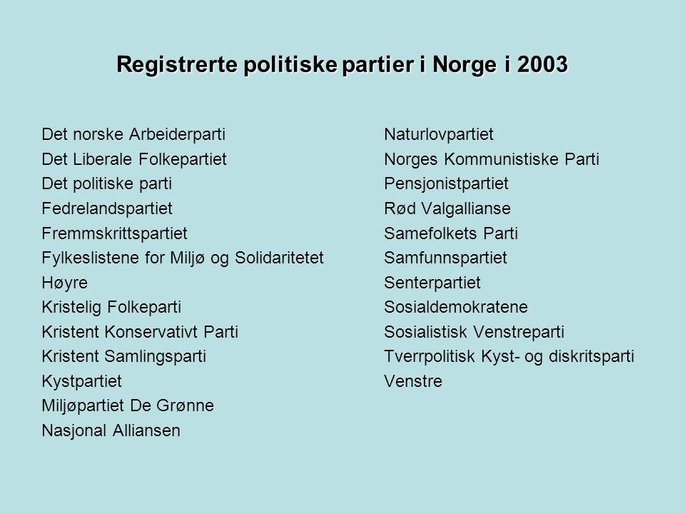 Kristelig Folkepartis visjon Kristne og moralske spørsmål markerer hovedinteressene for partiet.