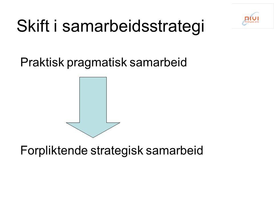 Skift i samarbeidsstrategi Praktisk pragmatisk samarbeid Forpliktende strategisk samarbeid