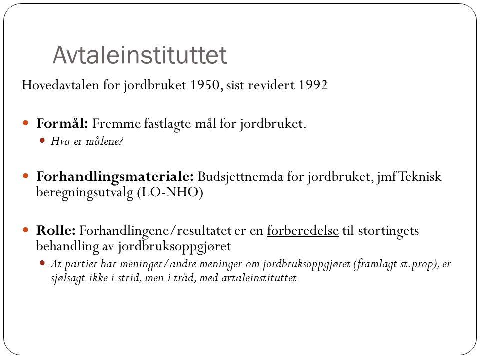 Avtaleinstituttet Hovedavtalen for jordbruket 1950, sist revidert 1992 Formål: Fremme fastlagte mål for jordbruket. Hva er målene? Forhandlingsmateria