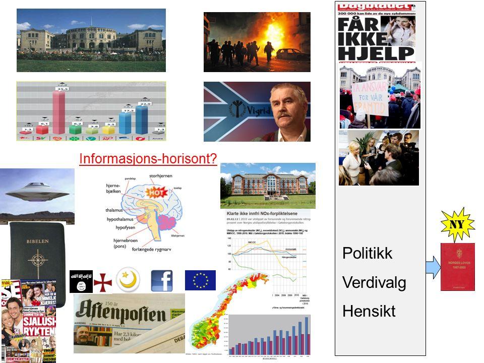 Politikk Verdivalg Hensikt Ny Informasjons-horisont