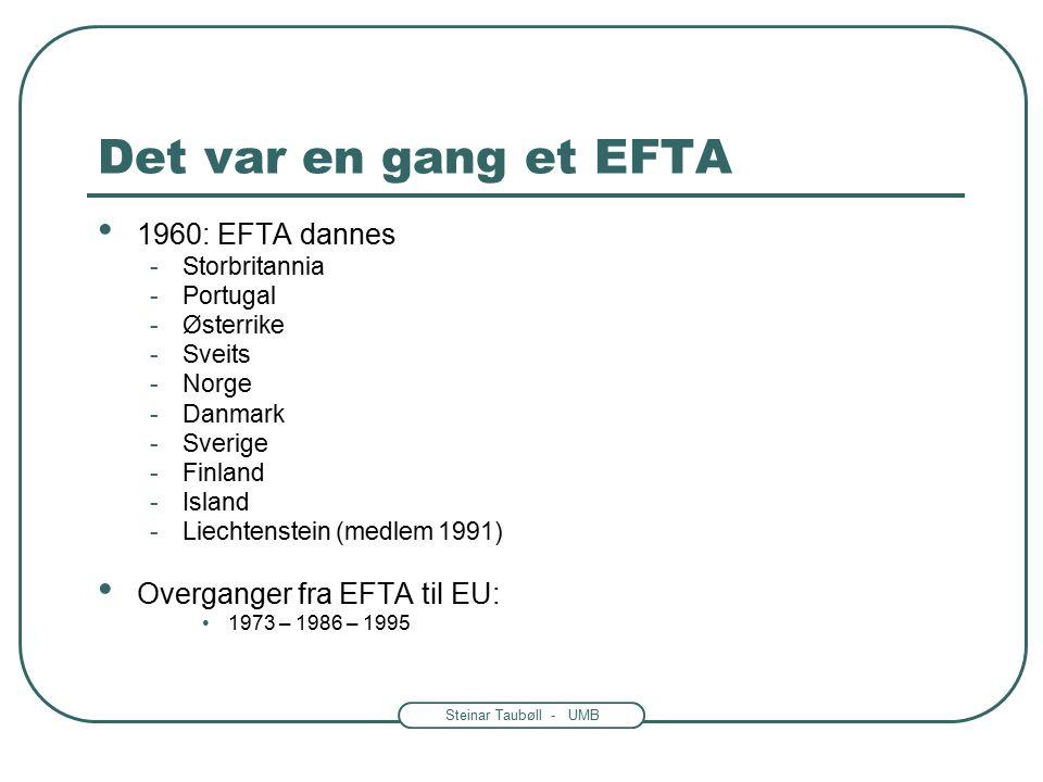 Steinar Taubøll - UMB Det var en gang et EFTA 1960: EFTA dannes -Storbritannia -Portugal -Østerrike -Sveits -Norge -Danmark -Sverige -Finland -Island -Liechtenstein (medlem 1991) Overganger fra EFTA til EU: 1973 – 1986 – 1995