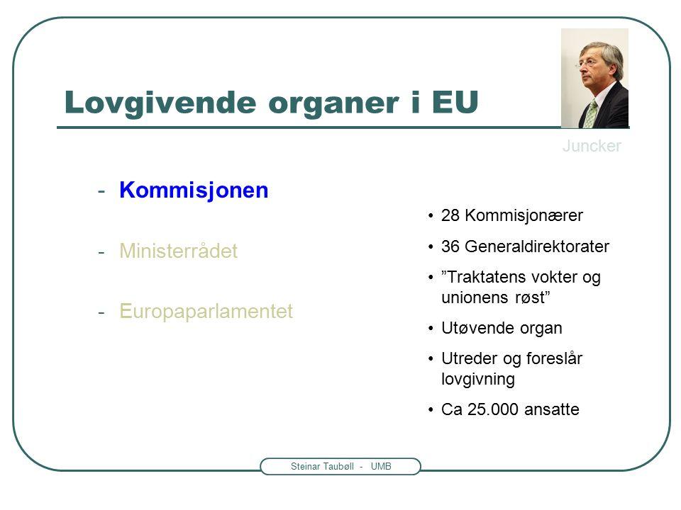 Steinar Taubøll - UMB Lovgivende organer i EU -Kommisjonen -Ministerrådet -Europaparlamentet 28 Kommisjonærer 36 Generaldirektorater Traktatens vokter og unionens røst Utøvende organ Utreder og foreslår lovgivning Ca 25.000 ansatte Juncker