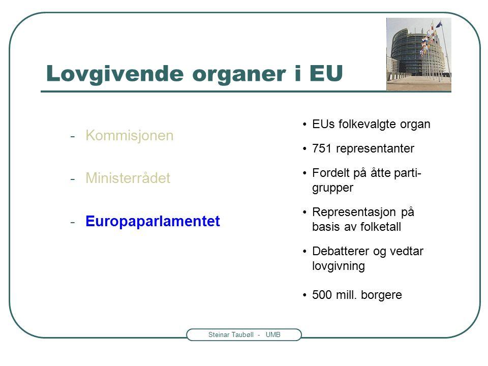 Steinar Taubøll - UMB EUs folkevalgte organ 751 representanter Fordelt på åtte parti- grupper Representasjon på basis av folketall Debatterer og vedtar lovgivning 500 mill.