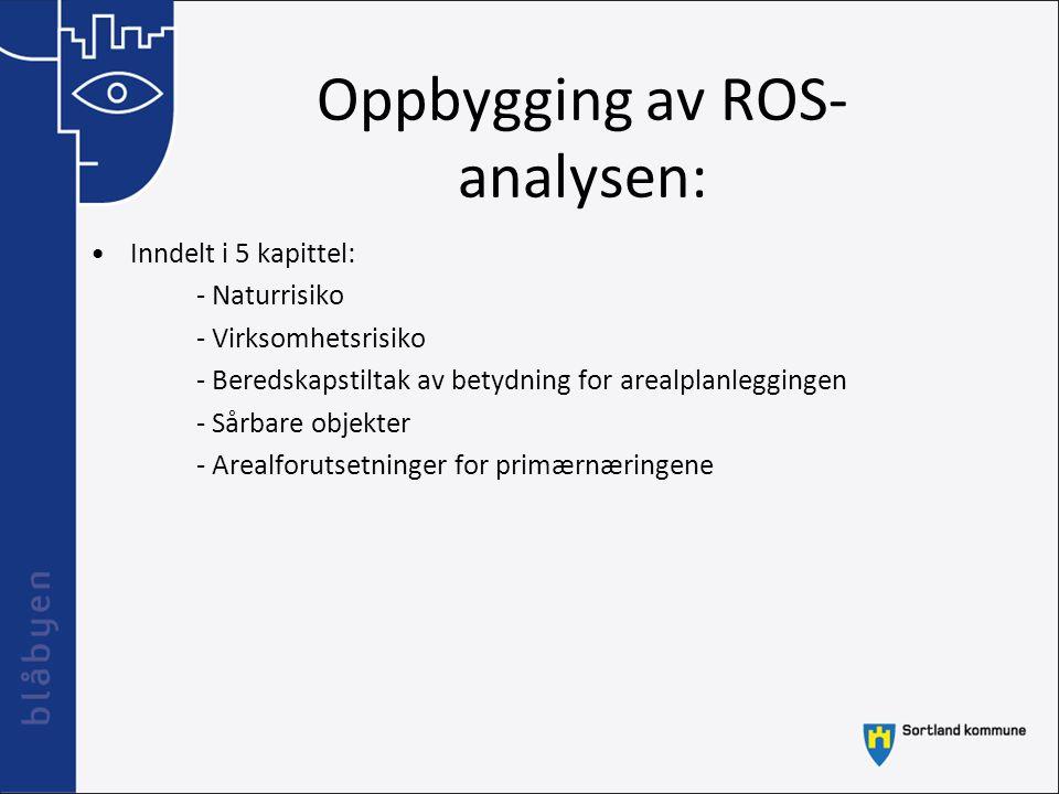 Oppbygging av ROS- analysen: Inndelt i 5 kapittel: - Naturrisiko - Virksomhetsrisiko - Beredskapstiltak av betydning for arealplanleggingen - Sårbare