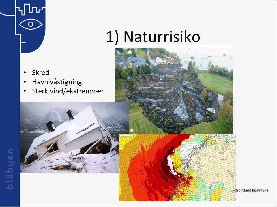 1) Naturrisiko Skred Havnivåstigning Sterk vind/ekstremvær