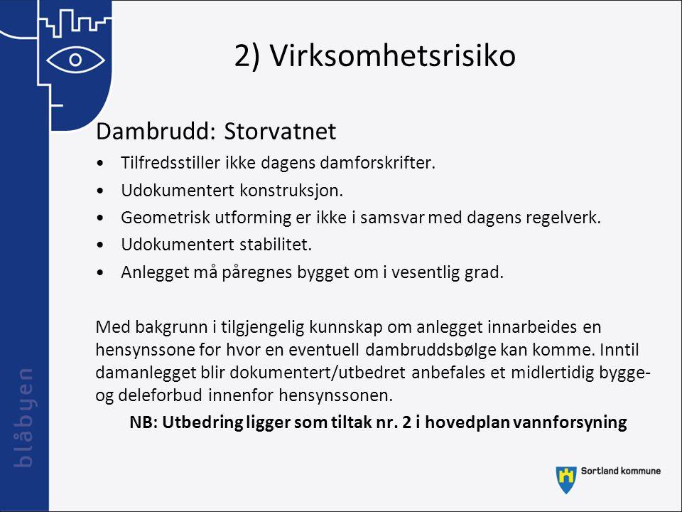 2) Virksomhetsrisiko Dambrudd: Storvatnet Tilfredsstiller ikke dagens damforskrifter. Udokumentert konstruksjon. Geometrisk utforming er ikke i samsva
