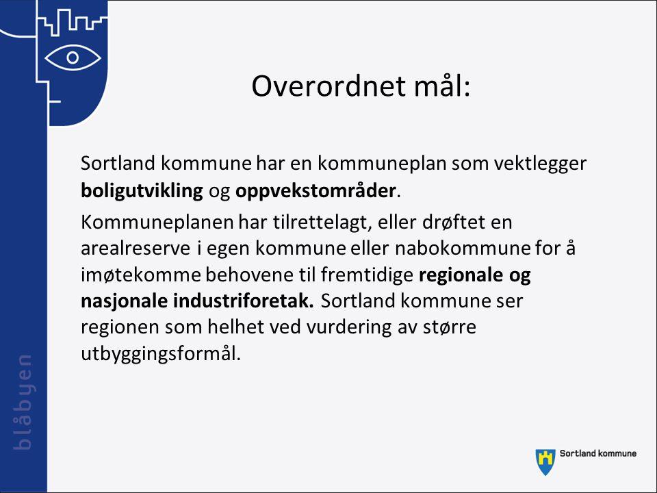 Overordnet mål: Sortland kommune har en kommuneplan som vektlegger boligutvikling og oppvekstområder. Kommuneplanen har tilrettelagt, eller drøftet en