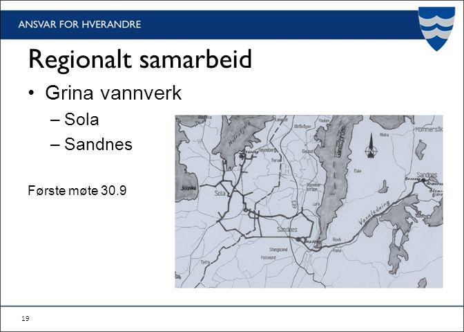 Regionalt samarbeid Grina vannverk –Sola –Sandnes Første møte 30.9 19