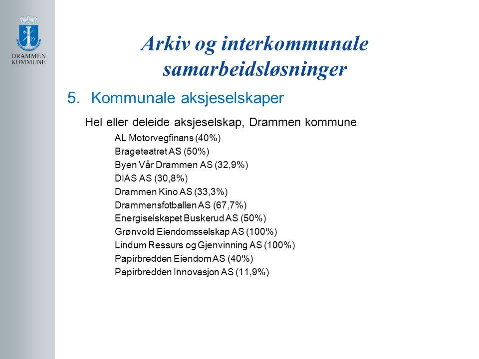 Arkiv og interkommunale samarbeidsløsninger 5.Kommunale aksjeselskaper Hel eller deleide aksjeselskap, Drammen kommune AL Motorvegfinans (40%) Brageteatret AS (50%) Byen Vår Drammen AS (32,9%) DIAS AS (30,8%) Drammen Kino AS (33,3%) Drammensfotballen AS (67,7%) Energiselskapet Buskerud AS (50%) Grønvold Eiendomsselskap AS (100%) Lindum Ressurs og Gjenvinning AS (100%) Papirbredden Eiendom AS (40%) Papirbredden Innovasjon AS (11,9%)