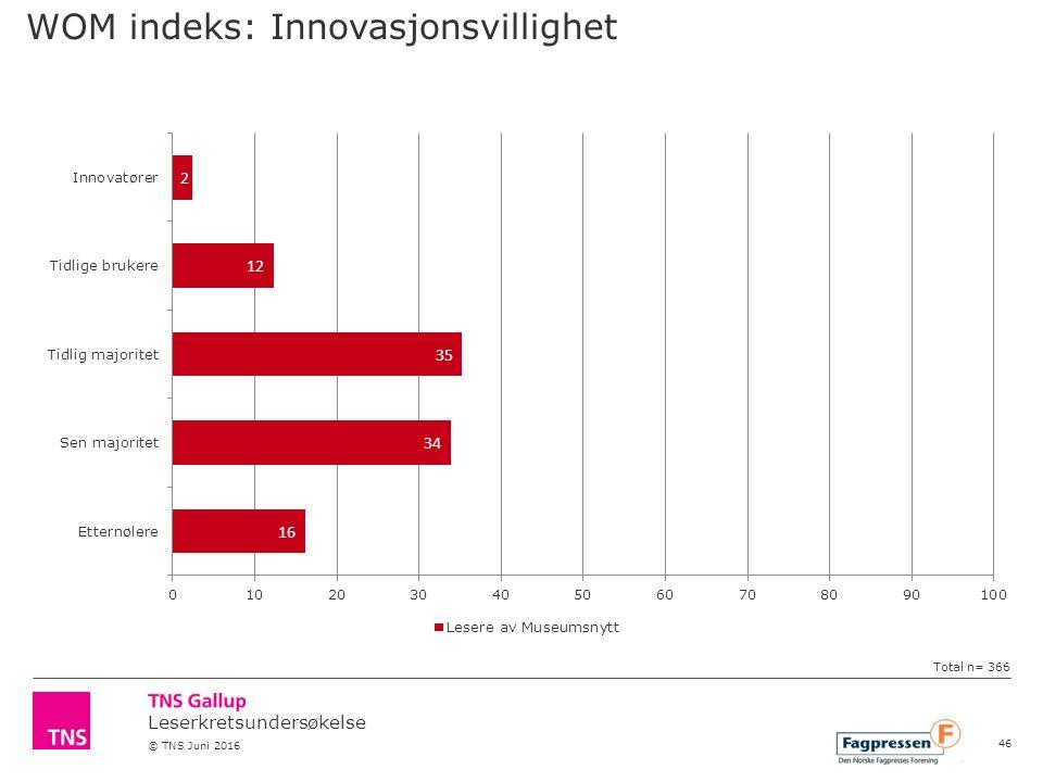 Leserkretsundersøkelse © TNS Juni 2016 WOM indeks: Innovasjonsvillighet Total n= 366 46