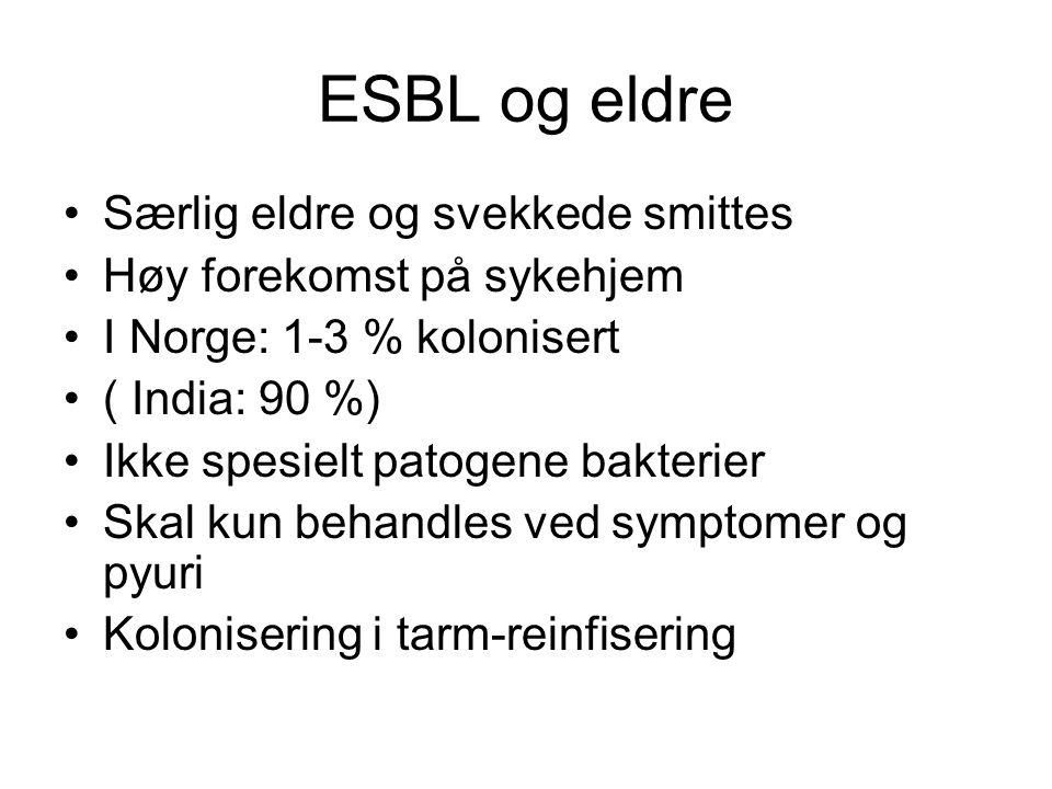 ESBL og eldre Særlig eldre og svekkede smittes Høy forekomst på sykehjem I Norge: 1-3 % kolonisert ( India: 90 %) Ikke spesielt patogene bakterier Skal kun behandles ved symptomer og pyuri Kolonisering i tarm-reinfisering