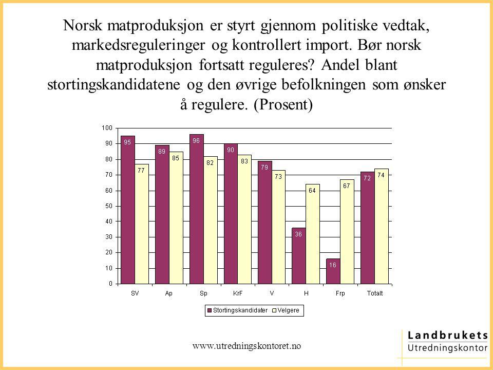 www.utredningskontoret.no Norsk matproduksjon er styrt gjennom politiske vedtak, markedsreguleringer og kontrollert import.