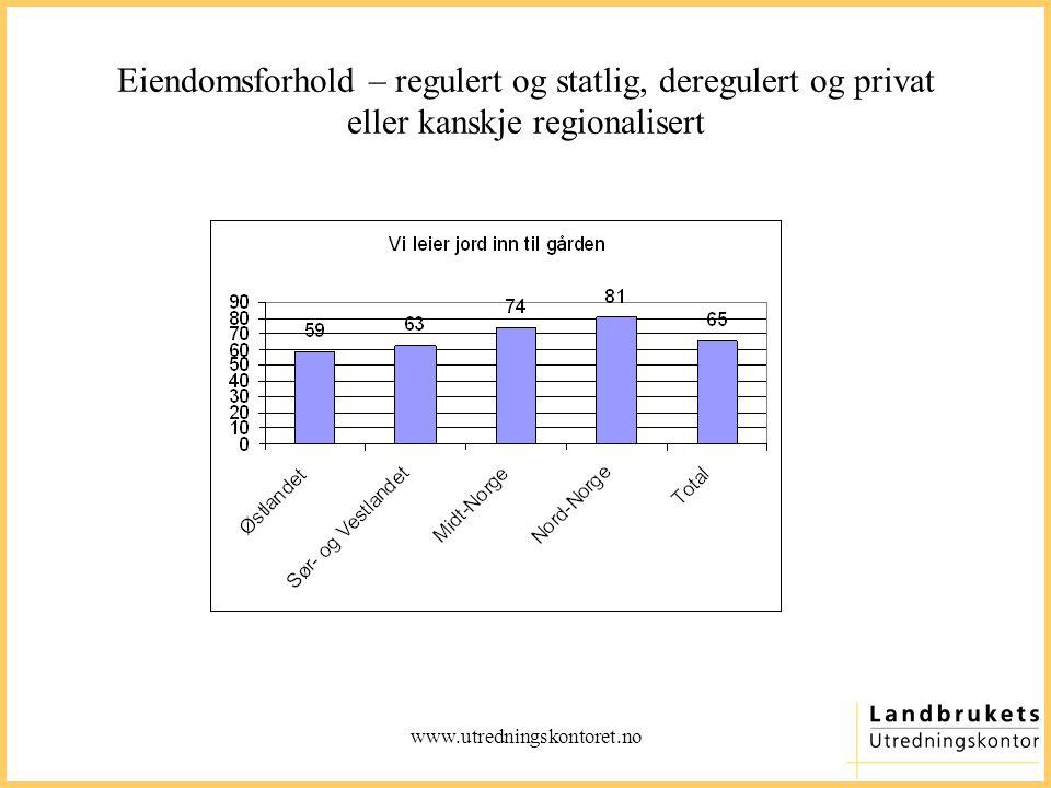 www.utredningskontoret.no Eiendomsforhold – regulert og statlig, deregulert og privat eller kanskje regionalisert