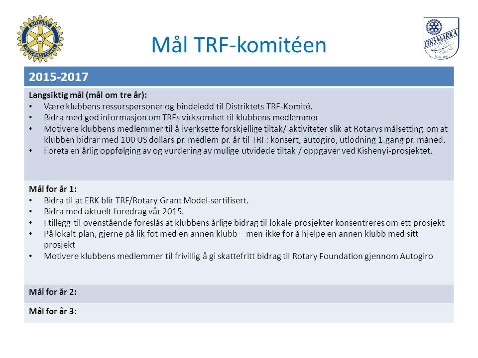 Mål TRF-komitéen 2015-2017 Langsiktig mål (mål om tre år): Være klubbens ressurspersoner og bindeledd til Distriktets TRF-Komité.