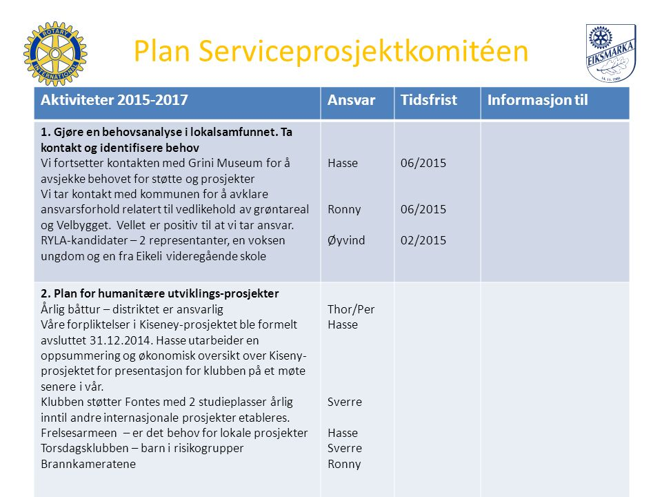 Plan Serviceprosjektkomitéen Aktiviteter 2015-2017AnsvarTidsfristInformasjon til 1.