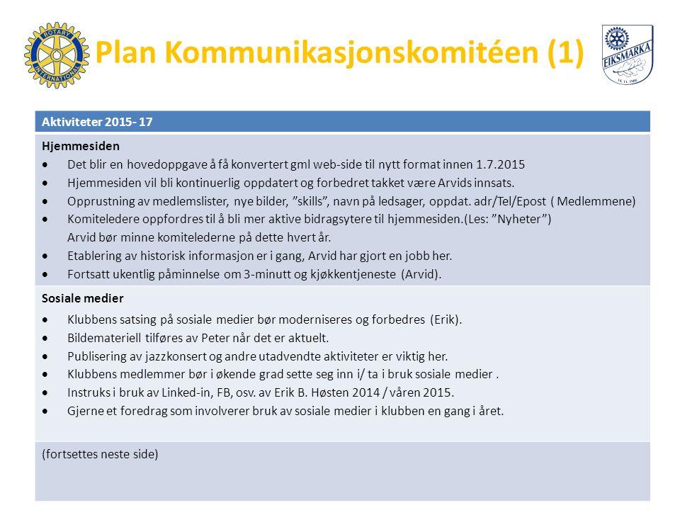 Plan Kommunikasjonskomitéen (1) Aktiviteter 2015- 17 Hjemmesiden  Det blir en hovedoppgave å få konvertert gml web-side til nytt format innen 1.7.2015  Hjemmesiden vil bli kontinuerlig oppdatert og forbedret takket være Arvids innsats.