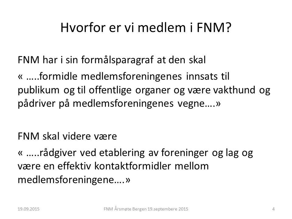 Hvorfor er vi medlem i FNM.