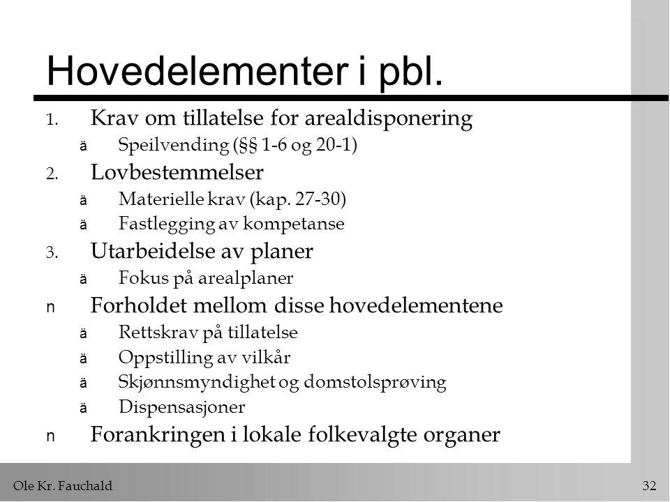 Ole Kr. Fauchald 32 Hovedelementer i pbl. 1.