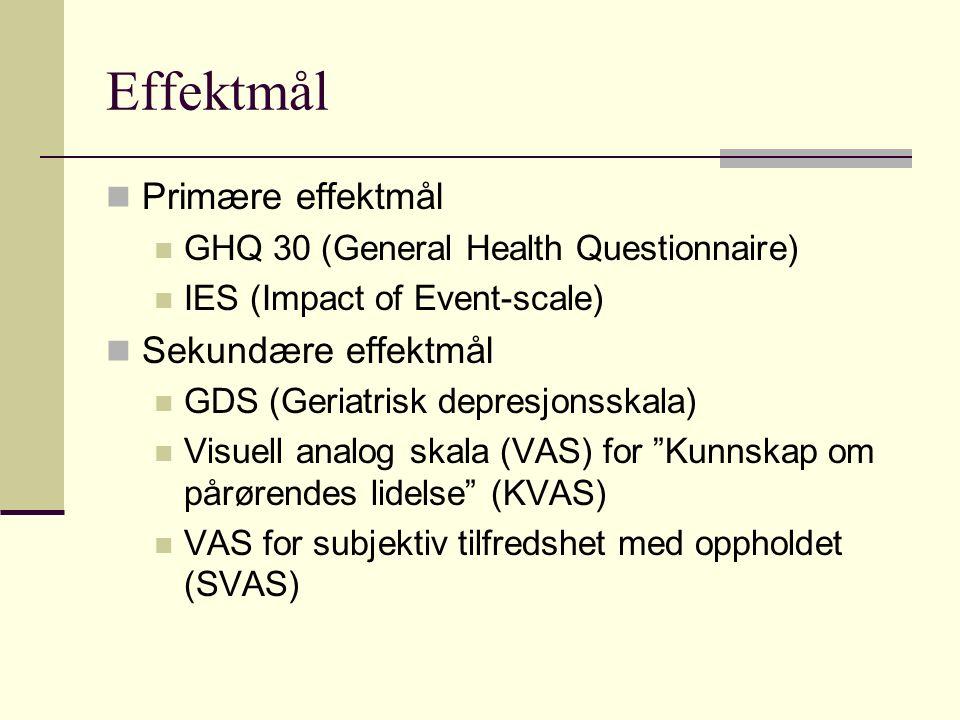 Effektmål Primære effektmål GHQ 30 (General Health Questionnaire) IES (Impact of Event-scale) Sekundære effektmål GDS (Geriatrisk depresjonsskala) Visuell analog skala (VAS) for Kunnskap om pårørendes lidelse (KVAS) VAS for subjektiv tilfredshet med oppholdet (SVAS)