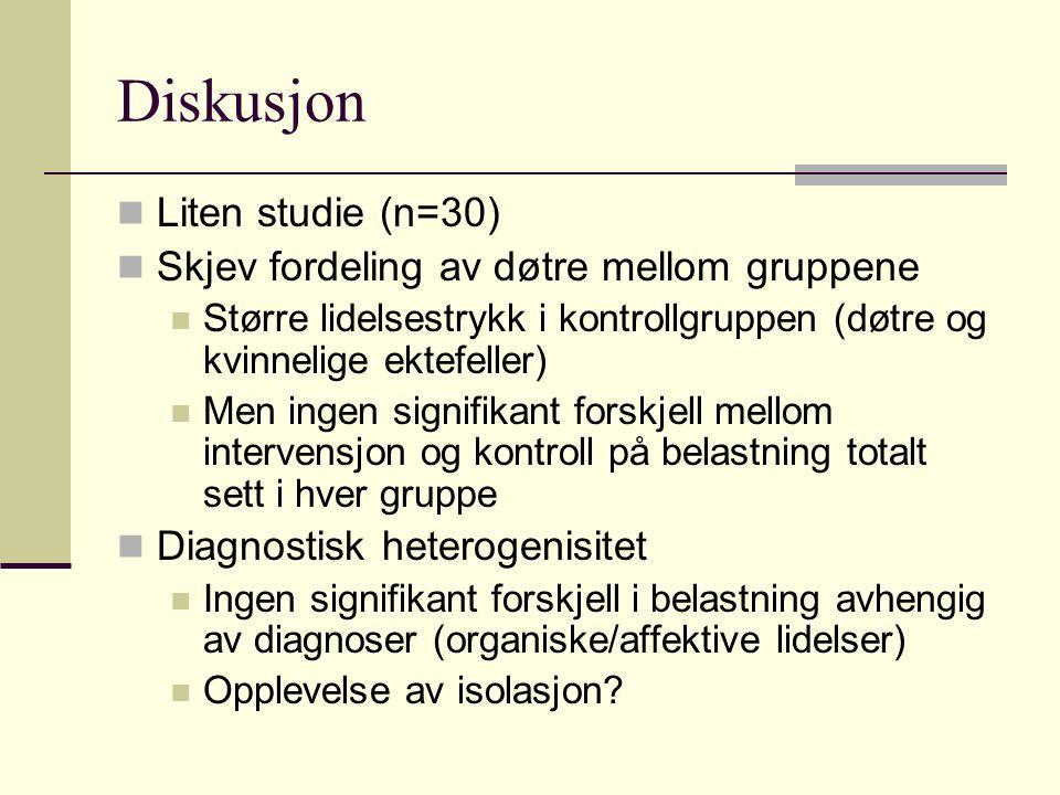 Diskusjon Liten studie (n=30) Skjev fordeling av døtre mellom gruppene Større lidelsestrykk i kontrollgruppen (døtre og kvinnelige ektefeller) Men ingen signifikant forskjell mellom intervensjon og kontroll på belastning totalt sett i hver gruppe Diagnostisk heterogenisitet Ingen signifikant forskjell i belastning avhengig av diagnoser (organiske/affektive lidelser) Opplevelse av isolasjon