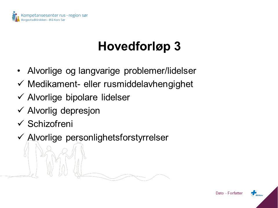 Hovedforløp 3 Alvorlige og langvarige problemer/lidelser Medikament- eller rusmiddelavhengighet Alvorlige bipolare lidelser Alvorlig depresjon Schizofreni Alvorlige personlighetsforstyrrelser Dato - Forfatter