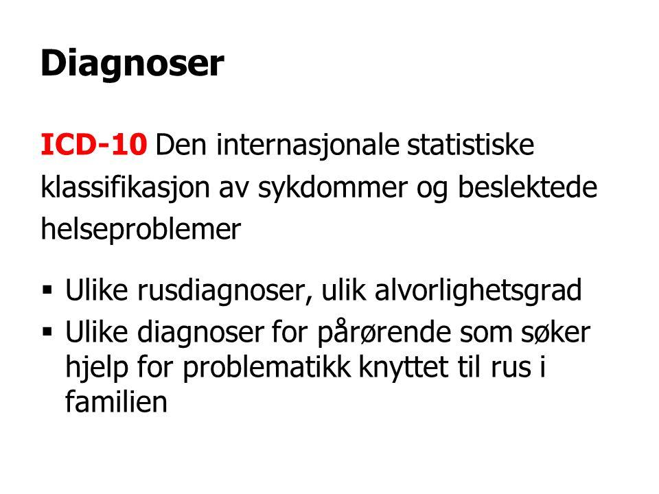 Diagnoser ICD-10 Den internasjonale statistiske klassifikasjon av sykdommer og beslektede helseproblemer  Ulike rusdiagnoser, ulik alvorlighetsgrad  Ulike diagnoser for pårørende som søker hjelp for problematikk knyttet til rus i familien